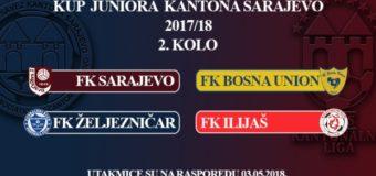 Juniori FK Ilijaš u srijedu igraju protiv juniora FK Željezničar