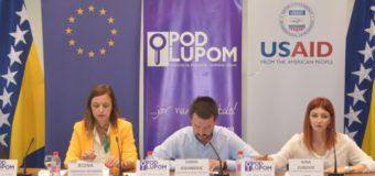 POD  LUPOM: Kršenja Izbornog zakona BiH sve brojnija a sankcije izostaju