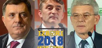 CIK obradio 80 posto glasova: Džaferović, Komšić i Dodik u Predsjedništvu BiH