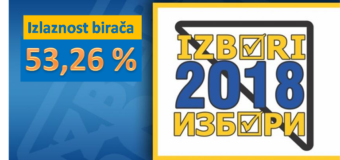 Izlaznost na Opće izbore 53,26 posto